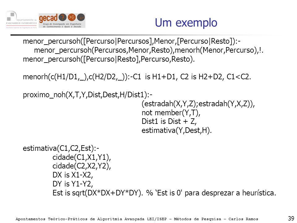 Um exemplo menor_percursoh([Percurso|Percursos],Menor,[Percurso|Resto]):- menor_percursoh(Percursos,Menor,Resto),menorh(Menor,Percurso),!.
